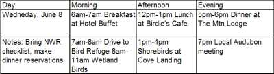 Bird Watching Tour Itinerary