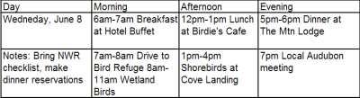 Bird Watching Tour Itinerary