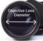 binoculars objective lens diameter