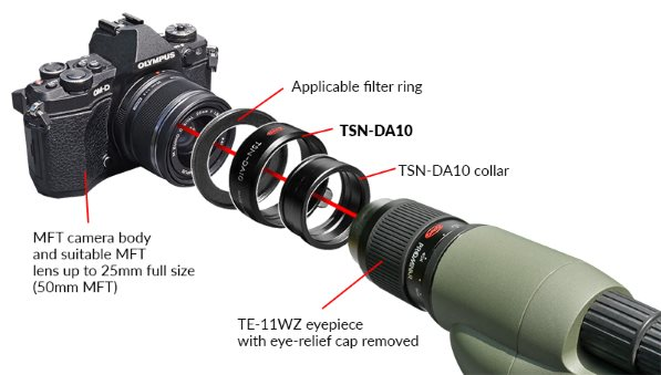 Kowa TSN-DA10 Micro Four Thirds Digiscoping System for cameras and lenses