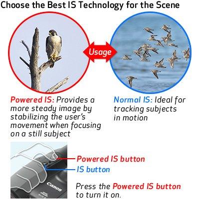 Canon powered image stabiliztion binoculars